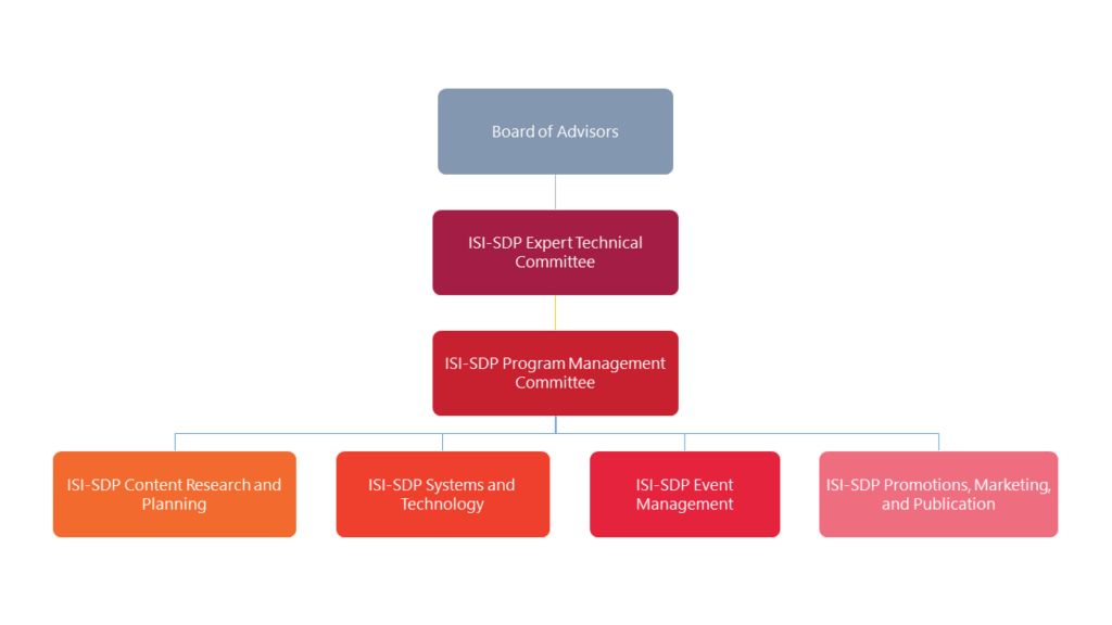 ISI-SDP Organization Structure